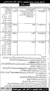 Excise Taxation & Narcotics Control Department - Peshawar