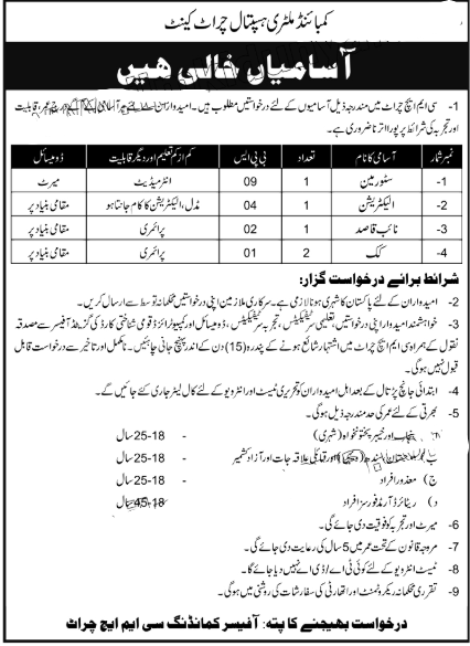 Combined Military Hospital CMH - Nowshera