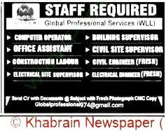 Global Professional Services Jobs in Lahore