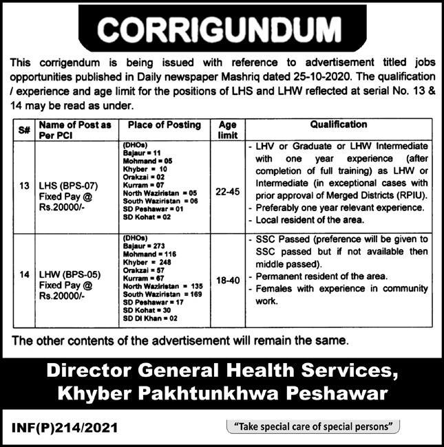 Health Authority - Peshawar